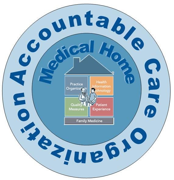 health system credentialing system implementation Ada supports new ihs credentialing system legislation july 25, 2017 washington — the ada supports the medical credentialing system provision of the restoring accountability in the indian.